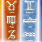 Horoscopo, conociendo los signos de zodiaco